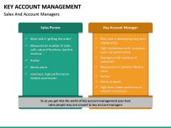 Key Account Management PPT Slide 52