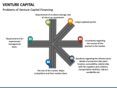 Venture Capital PPT Slide 30
