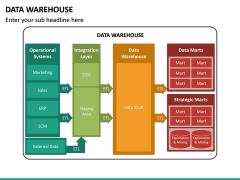 Data Warehouse PPT Slide 30