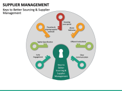 Supplier Management PPT Slide 26