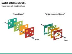 Swiss Cheese Model PPT Slide 19