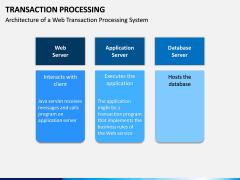 Transaction Processing PPT Slide 8