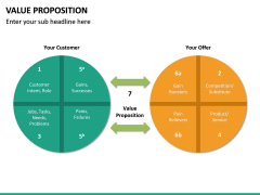 Value Proposition PPT Slide 45