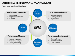 Enterprise Performance Management PPT slide 8