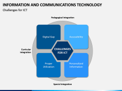 Information & Communications Technology (ICT) PPT Slide 16