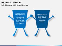 HR Shared Services PPT Slide 3