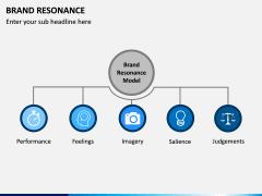 Brand Resonance PPT Slide 7