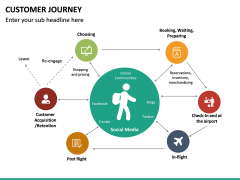 Customer Journey PPT Slide 50
