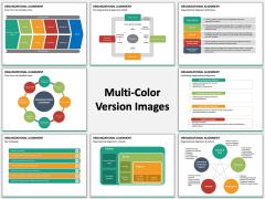 Organizational alignment PPT slide MC Combined
