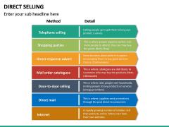 Direct Selling PPT Slide 20