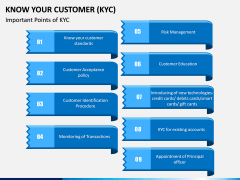 Know Your Customer (KYC) PPT Slide 5