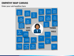 Empathy Map Canvas PPT Slide 4