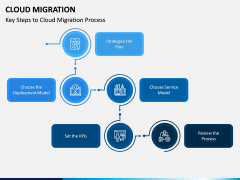 Cloud Migration PPT Slide 5
