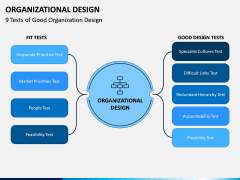 Organizational Design PPT Slide 11