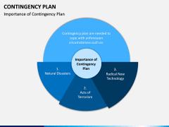 Contingency Plan PPT Slide 11
