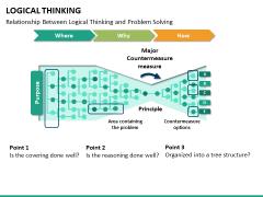 Logical thinking PPT slide 10