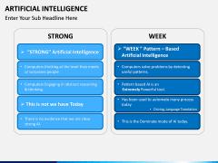 Artificial Intelligence PPT slide 20