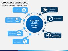 Global Delivery Model PPT Slide 13