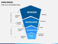 DIKW Model PPT Slide 1