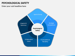 Psychological Safety PPT Slide 3
