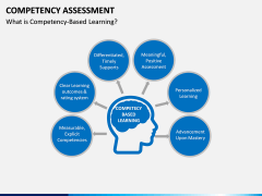 Competency Assessment PPT Slide 7