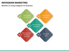 Instagram Marketing PPT Slide 19