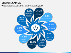 Venture Capital PPT Slide 14