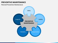 Preventive Maintenance PPT Slide 4