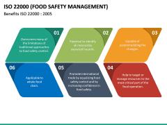 ISO 22000 PPT Slide 23