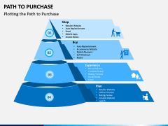 Path to Purchase PPT Slide 2