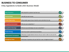 Business to Consumer PPT slide 23