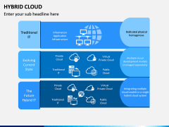Hybrid Cloud PPT Slide 13