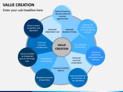 Value Creation PPT Slide 3