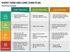 Short Term and Long Term Plan PPT Slide 21