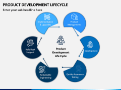 Product Development Lifecycle PPT Slide 10