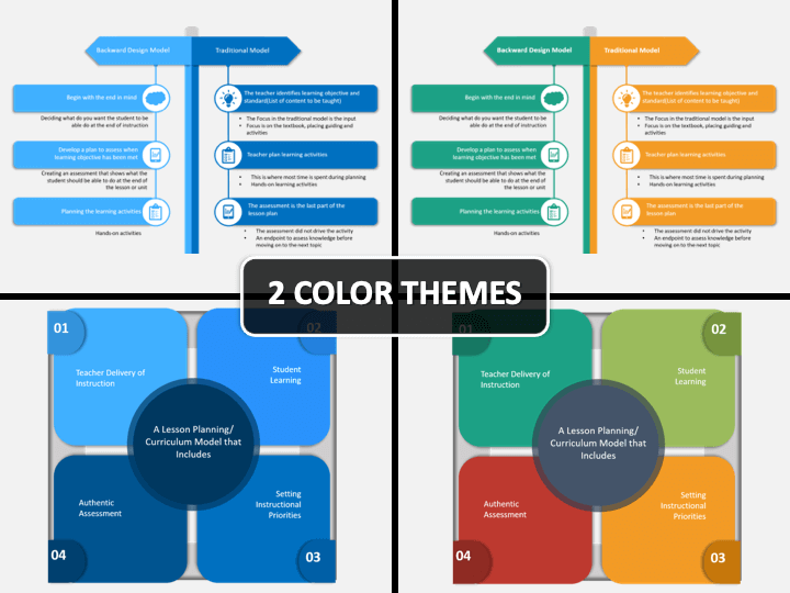 Backward Design Model Powerpoint Template Sketchbubble