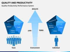 Quality and Productivity PPT Slide 14