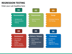 Regression Testing PPT Slide 31