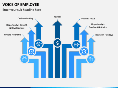 Voice of Employee PPT Slide 15