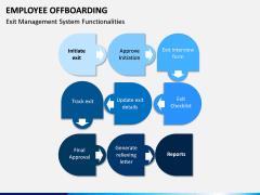 Employee Offboarding PPT Slide 4