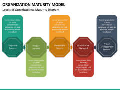 Organization Maturity Model PPT Slide 23
