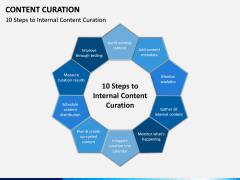Content Curation PPT Slide 9