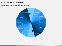 Continuous Learning PPT Slide 8
