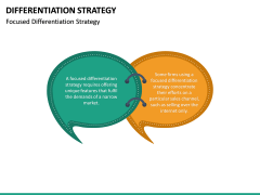 Differentiation Strategy PPT Slide 20