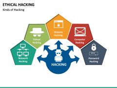 Ethical Hacking PPT Slide 13
