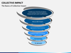 Collective Impact PPT Slide 2