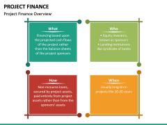 Project Finance PPT Slide 18