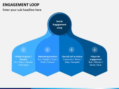 Engagement Loop PPT Slide 5