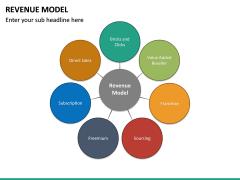 Revenue Model PPT Slide 24