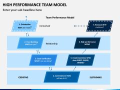 High Performance Team Model PPT Slide 9